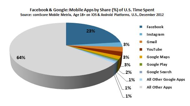 facebook-app-mobile-share