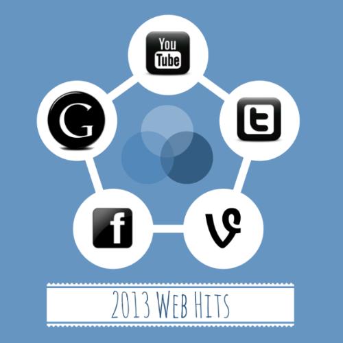 2013 Web Hits