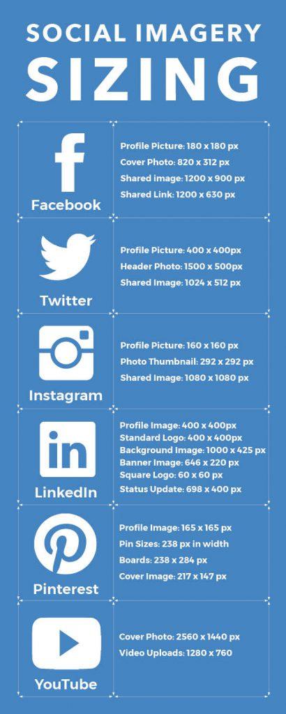 Social media size guide